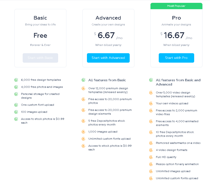 Crello pricing table