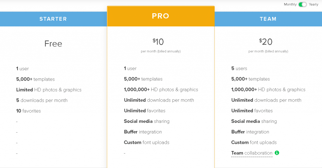 Snappa design tool -  pricing chart