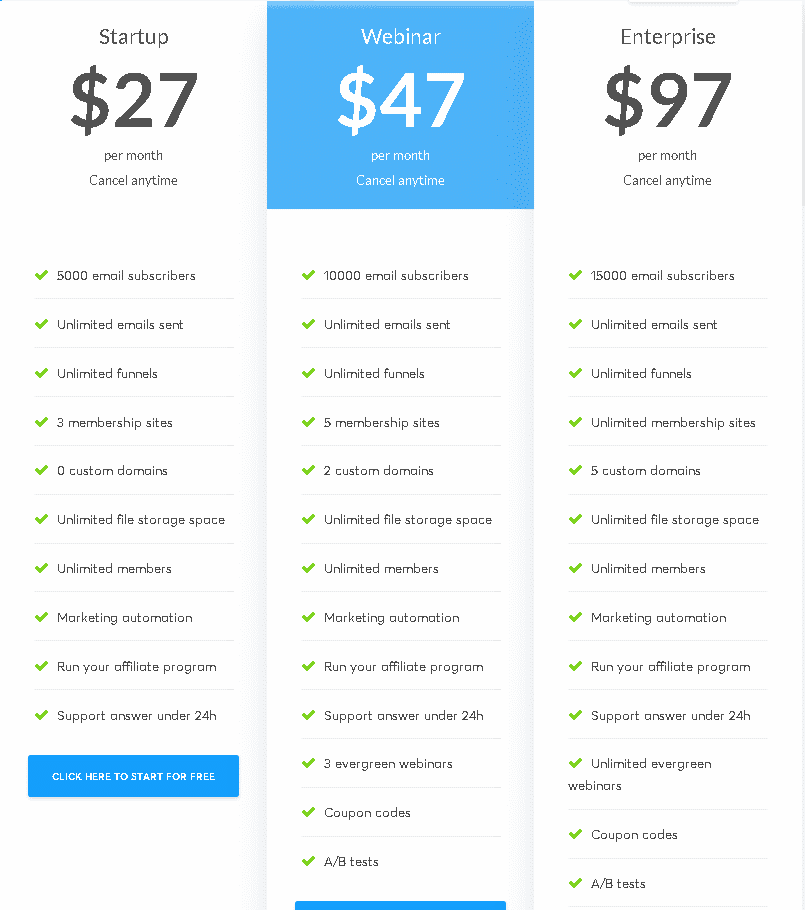 Pricing table for Systeme