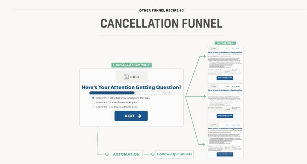 Cancellation funnel